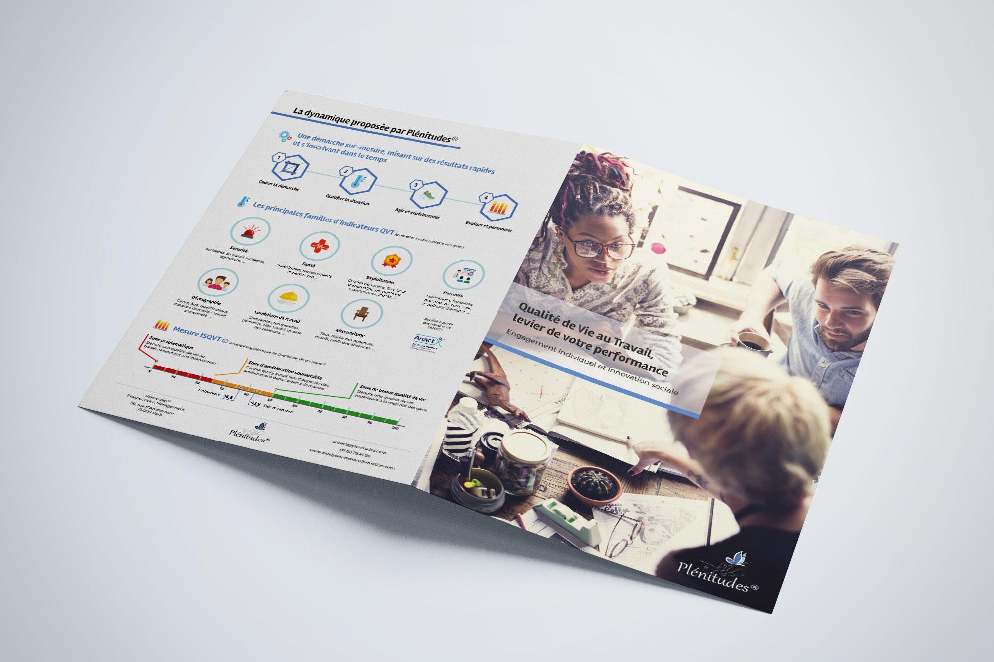 Give You Wings, Studio graphique   Réalisation pour Plénitudes® d'une plaquette commerciale présentant l'offre de service sur la Qualité de Vie au Travail (3/3)